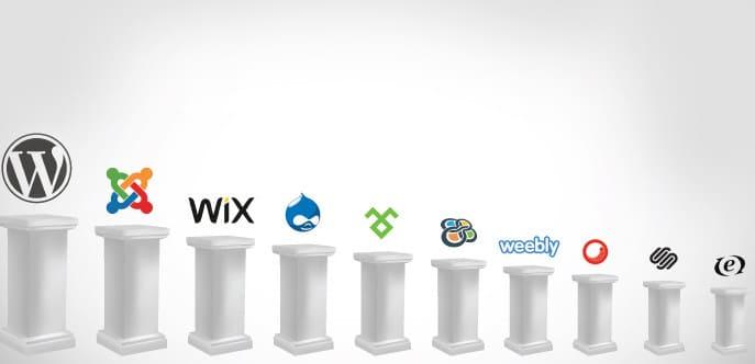 نظام ادارة المحتوى cms